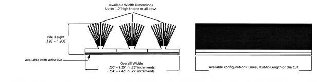 Custom Brush Diagram