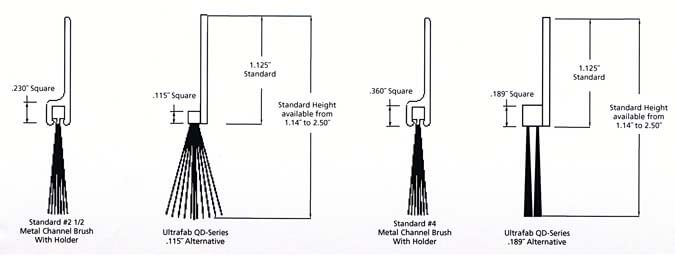 industrial brushes diagram